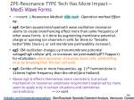 zpe resonance type tech has more impact med 5 wave forms