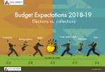 budget budget expectations 2018 expectations 2018
