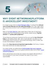 why event networking platform is an excellent investment