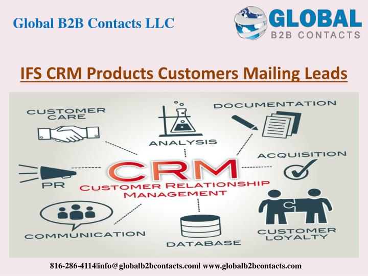 global b2b contacts llc n.