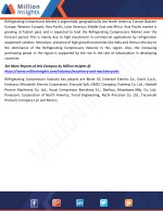 refrigerating compressors market is segmented