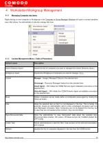 4 workstation workgroup management