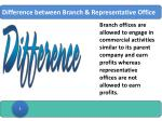 difference between branch representative office
