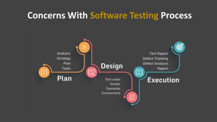 concerns with software testing process n.