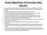 study objectives of carnauba wax market