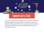 group size fees