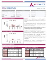 daily daily derivatives derivatives