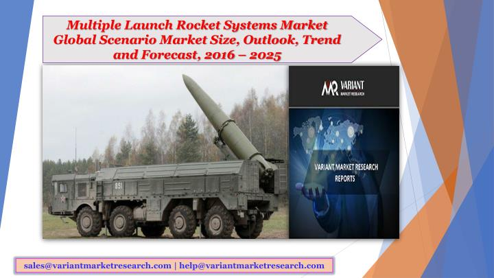 multiple launch rocket systems market global n.