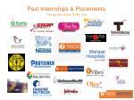 past internships placements average start salary 15 000 p m