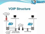 voip structure