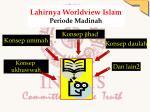lahirnya worldview islam periode madinah
