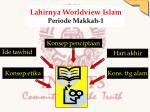lahirnya worldview islam periode makkah 1