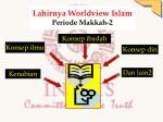 lahirnya worldview islam periode makkah 2