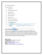 competitive landscape company profiles