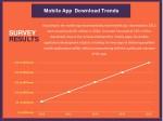mobile app download trends