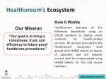 healthureum s ecosystem