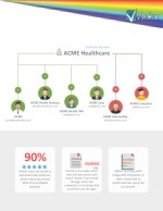 company account acme healthcare
