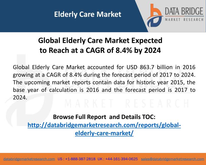 elderly care market n.
