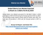 elderly care market