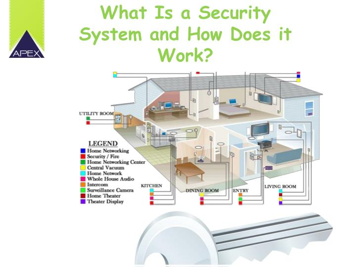 what is a security system and how does it work n.