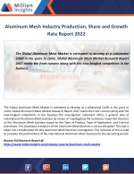 aluminum mesh industry production share
