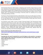 the international aluminum mesh industry