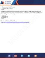 pharmaceutical grade turmeric cosmetic grade
