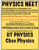 neet mcq s from kumar physics classes