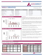 weekly weekly derivatives derivatives
