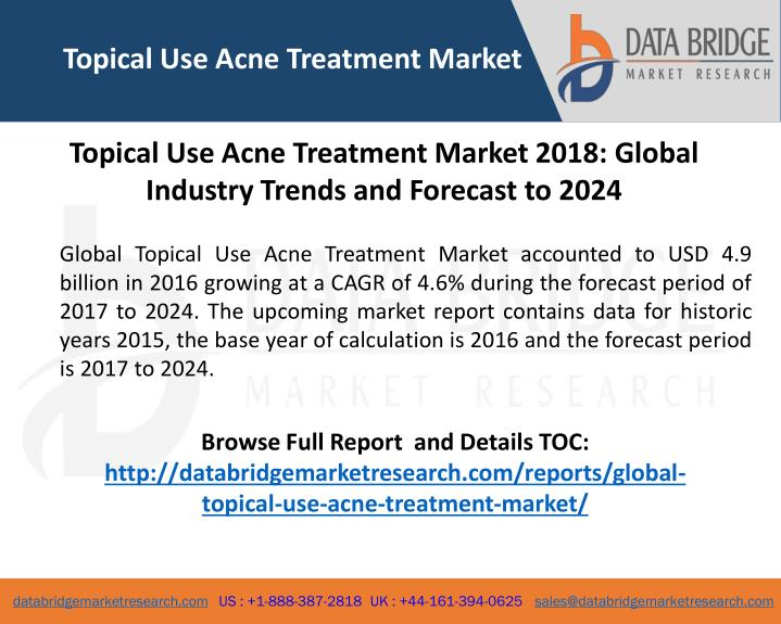 topical use acne treatment market n.