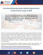 corrosion monitoring system market opportunities