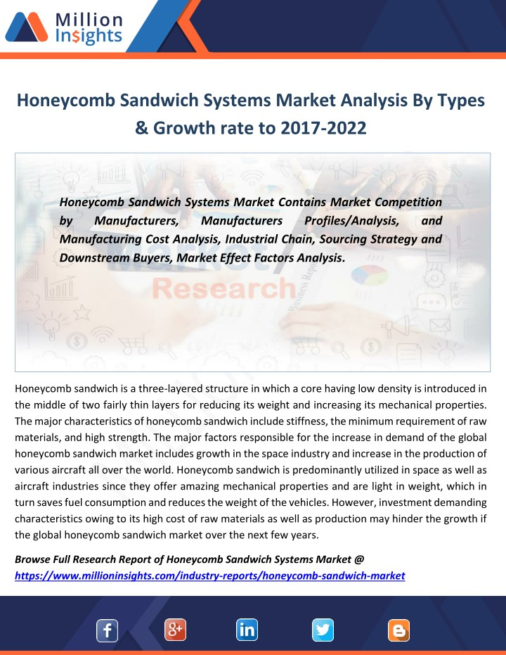honeycomb sandwich systems market analysis n.