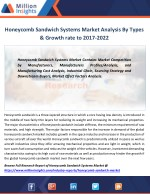 honeycomb sandwich systems market analysis
