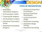 types of presentation