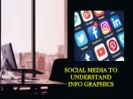 social media to understand info graphics