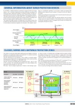 general information about surge protection devices