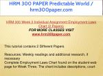 hrm 300 paper predictable world hrm300paper com 16