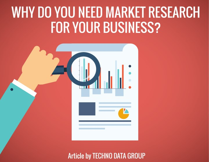 why do you need market research for your business n.