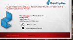 avail our coo email database to keep in touch
