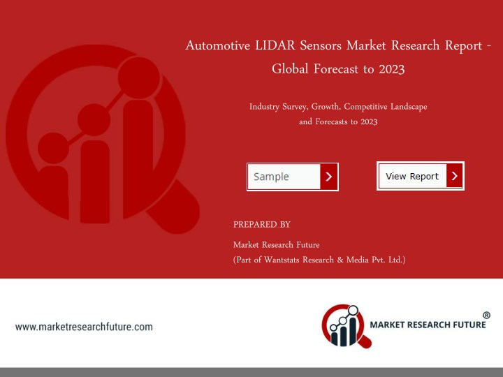 automotive lidar sensors market research report n.