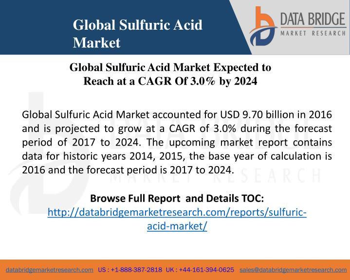 global sulfuric acid market t n.