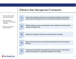effective risk management framework