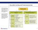 securities lending and financing business