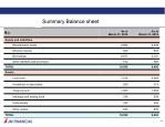 summary balance sheet