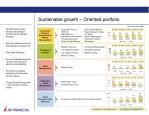 sustainable growth oriented portfolio