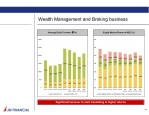 wealth management and broking business 1