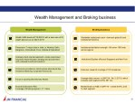 wealth management and broking business