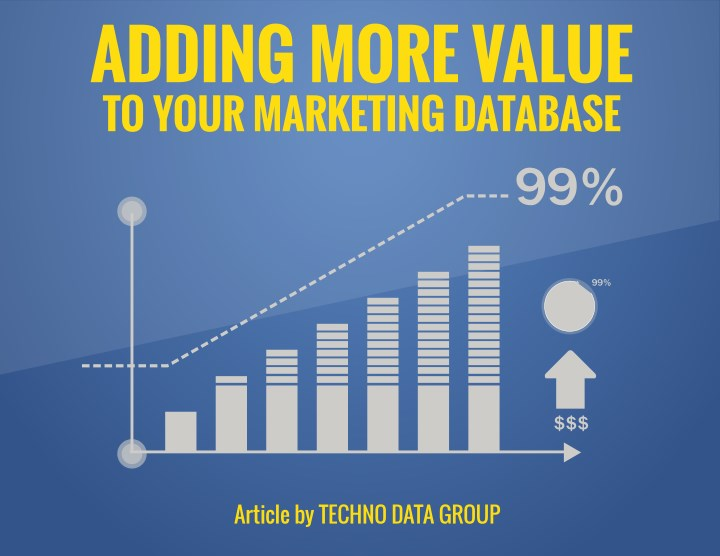 adding more value to your marketing database n.