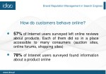 brand reputation management in search engines 2