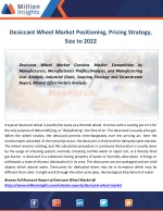 desiccant wheel market positioning pricing